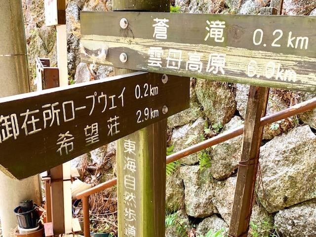 裏登山口の標識